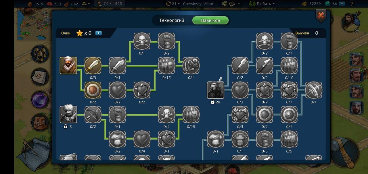 Sim Empire ігри
